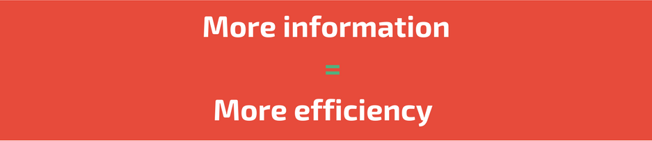 more information=more efficiency