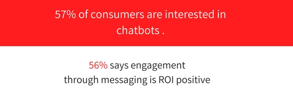 interested in chatbot