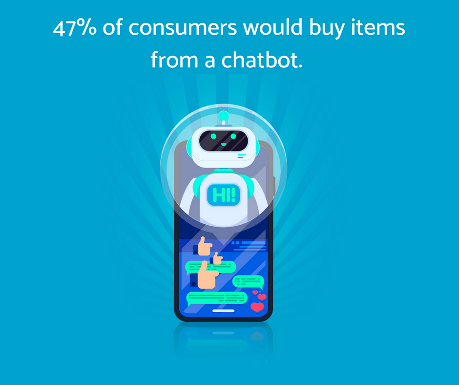 consumers want to buy from chatbot