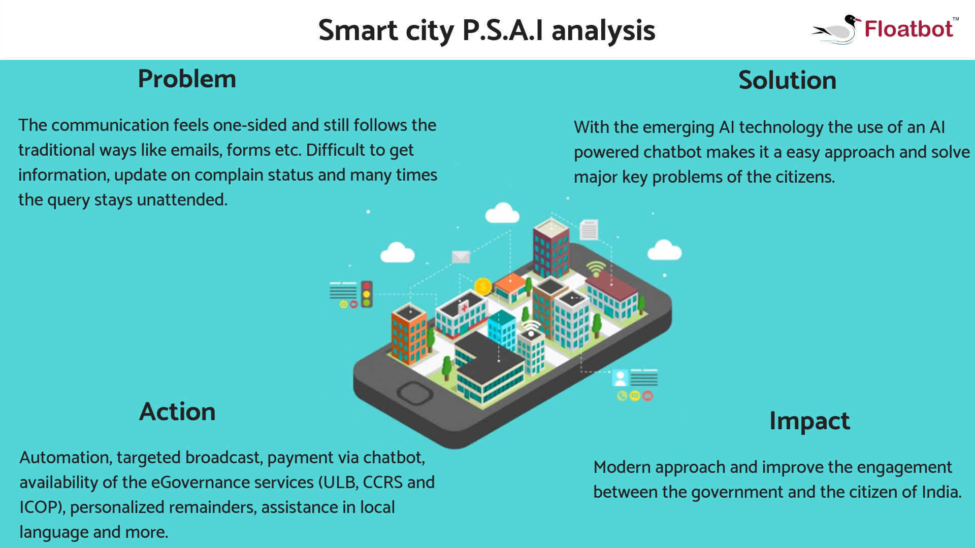 Here is how AI affects smart cities and makes them more smarter